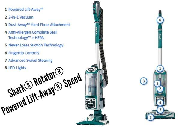 Shark® Rotator® Powered Lift-Away® Speed